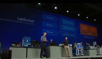 Presenting LabSocket during NIWeek 2014 Keynote